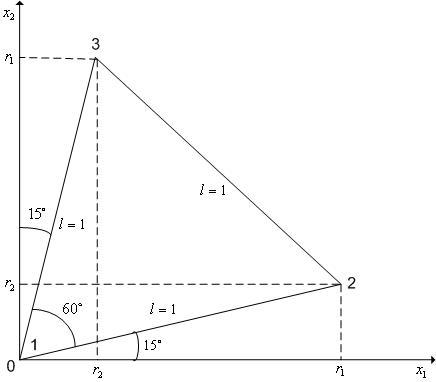 R2.  Рис.1.Регулярный симплекс в пространстве. с одной из вершин в начале координат.